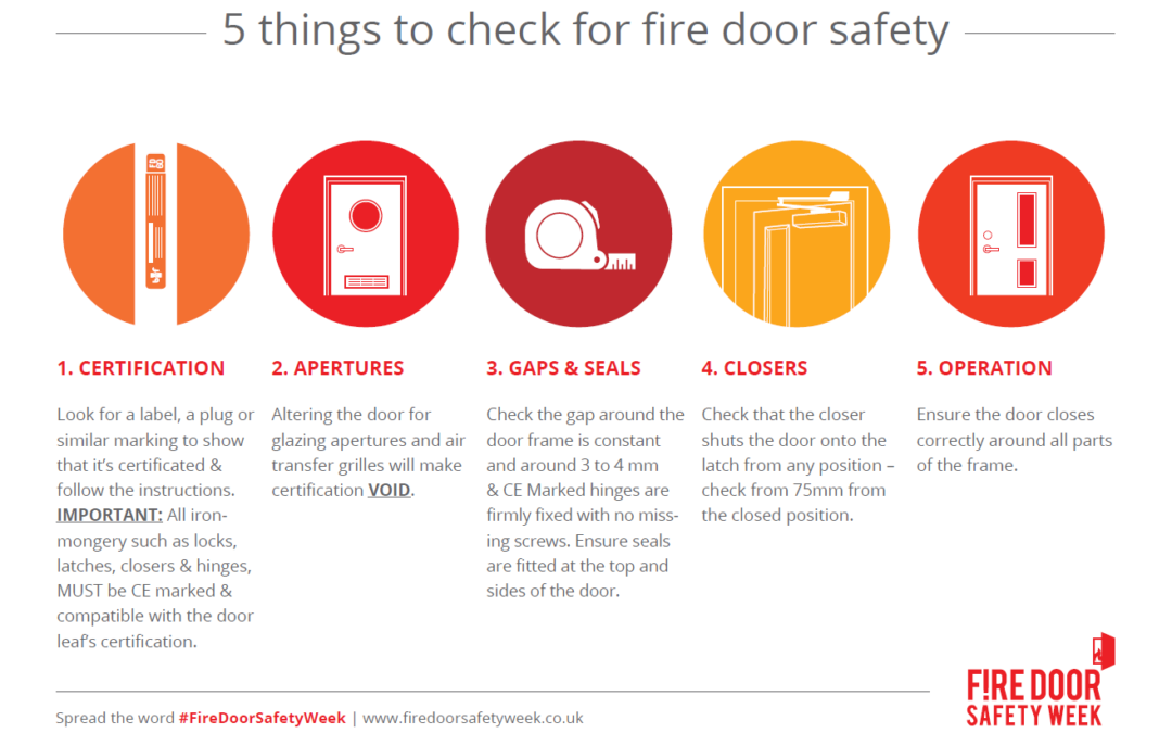 Fire Door Safety Week Friday 25th